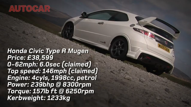 Video- Honda Civic Type R Mugen vs. Audi R8 V10